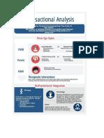 Transactional Analysis.docx