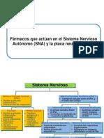 Clase Receptores Nicotinicos y Muscarinicos