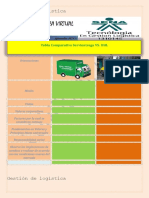 TABLA COMPARATIVA SERV. DHL.docx