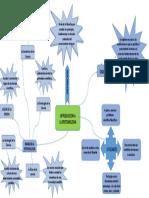 Mapa Mental Epistemologia Yimy Moreno