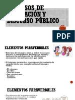 Recursos de Persuación y Discurso Público