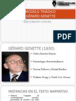 El Modelo Triádico de Gérard Genette
