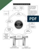 procurement method.pdf