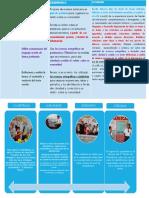 Situaciones de Cuatro Definiciones - Área de Comunicación