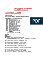 4  buena girls basketball records