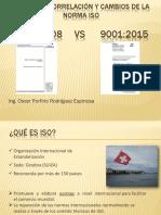 Matriz de correlación y cambios de la norma ISO