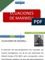 Clase 15 Ecuaciones de Maxwell