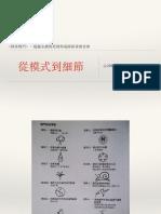 探索樸門新書發表會~從設計模式到規劃細節
