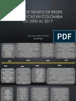 Línea de Tiempo de Redes Eléctricas en Colombia