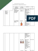 Analisis Kebutuhan Alat Praktik Kelas Xi Chasis
