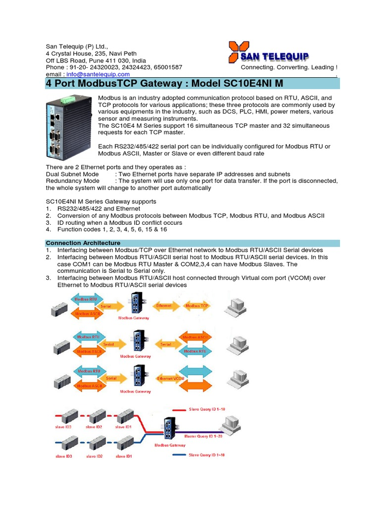 4 Port Modbustcp Gateway | Port (Computer Networking