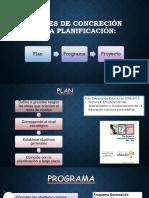Niveles de concreción de la planificación.pptx