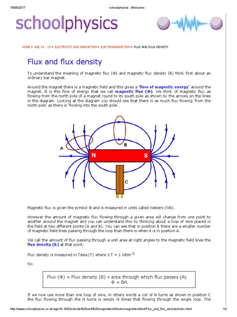 Symbol of magnetic flux choice image symbol and sign ideas flux flux magnetic field buycottarizona buycottarizona