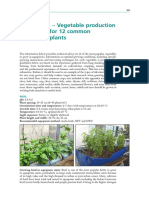 Vegetable Production Guidelines for 12 Aquaponic Plants.pdf