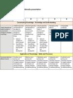 criteria sheet task 1