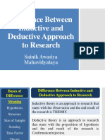 Inductive vs Deductive