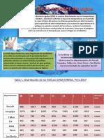 Análisis de la escasez de agua.pptx