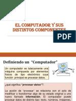 Computador y Sus Partes (2)