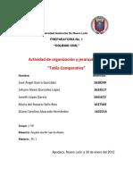 124874561-Act-de-Organizacion.docx