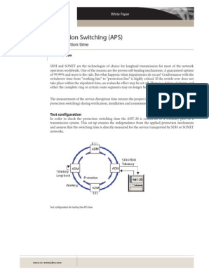 Automatic Protection Switching (APS): Measuring service