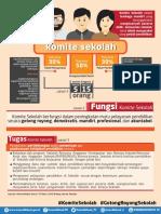 Infografis-permendikbud 75 2016.PDF
