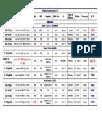 HP Consumer Laptop AIO Desktop Pricelist - 3rd July'15