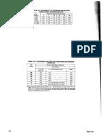 Wind_Speed_Conversion_Factors.pdf