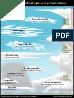 cloud-spotting.pdf