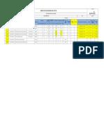 4. Process Data Sheet