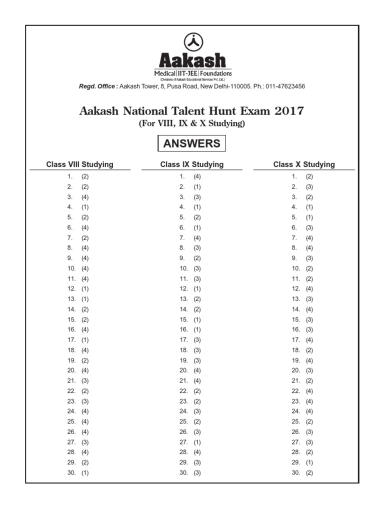 Aakash National Talent Hunt Exam 2017: Answers