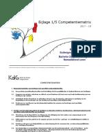 competentiematrix