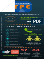 Infographie Enquete Satisfaction