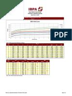 20170904 EOD Pricing CB