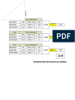 Formulas Categorias