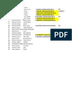 FepD2-2017 Calificaciones