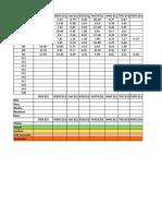Formato Para Calculos de Anomalias