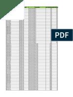 3G_Current _ Radio Parameter and Value