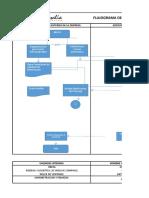 Flujograma de Solicitudes, Tramites, Requerimientos y Entrega de Informacion (2)