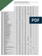 Calendario Adiquisicion de materiales
