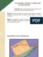 Concepto de Rumbo, Manteo y Dirección De inclinación