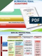 SISTEMA PENAL ACUSATORIO -JULIO 217.pdf