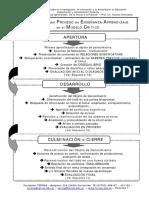 momentos-de-la-clase-estrategias.pdf