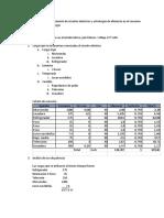 Comprobación de Funcionamiento de Circuitos Eléctricos y Estrategias de Eficiencia en El Consumo de Energía Eléctrica en El Hogar