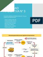 Plan de Compras Internacionales Parte 3_equipo 13