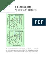 Diagrama de Fases Para Yacimientos de Hidrocarburos (1)