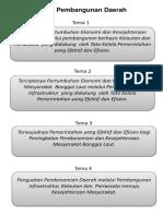 Tema Pembangunan Daerah