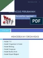 Manajemen Perubahan Model Organisasi Perubahan1