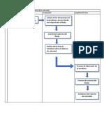esquema integrador.docx