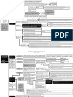 Esquemas - Aspectos Generales de la Prueba.pdf
