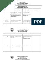 4.13.2 Hasilidentifikasi masalah & peluang inovatif.docx